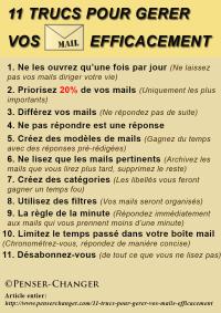 Manifeste-Gerer-mails