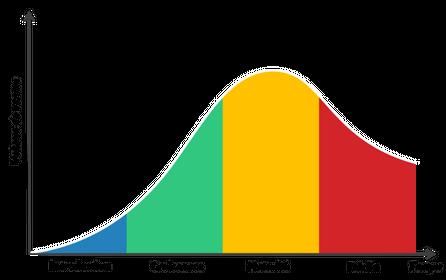 cycle-de-vie-produit-mini