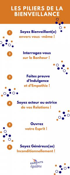 bienveillance-infographie