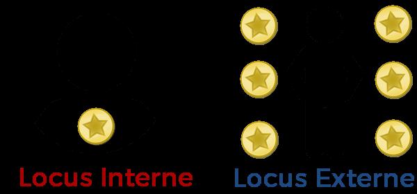Locus-de-controle-Illustration